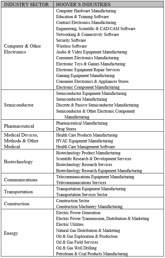 Do Patent Licensing Demands Mean Innovation? - Iowa Law